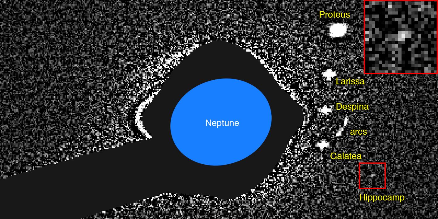 Neptun og dens måner